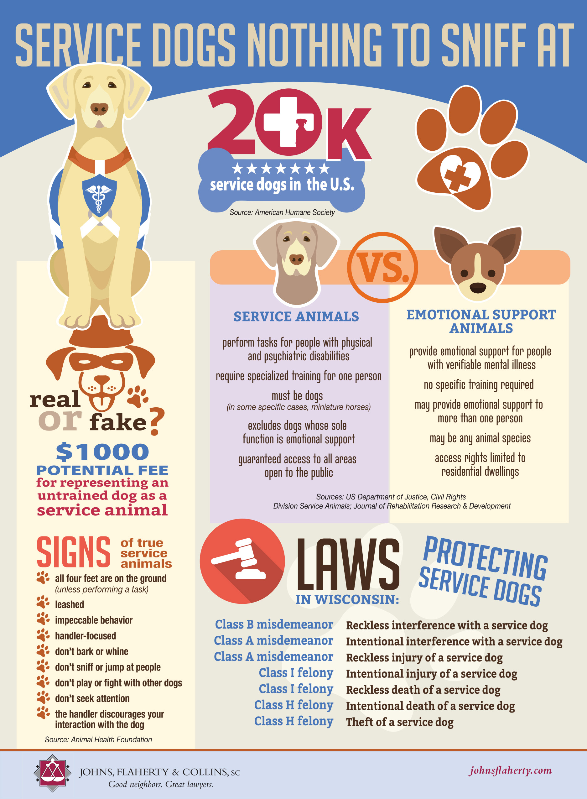 service dogs vs emotional support animals